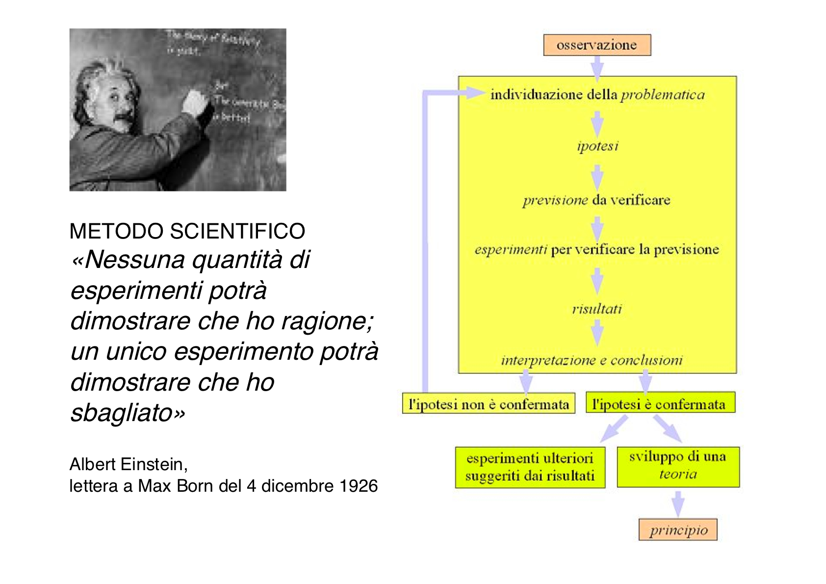 metodo-scientifico-1